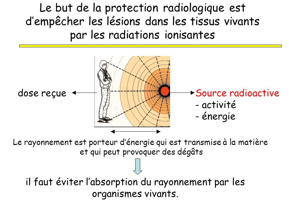 Le but de la protection radiologique est d'empêcher les lésions dans les tissus vivants par les radiations ionisantes
