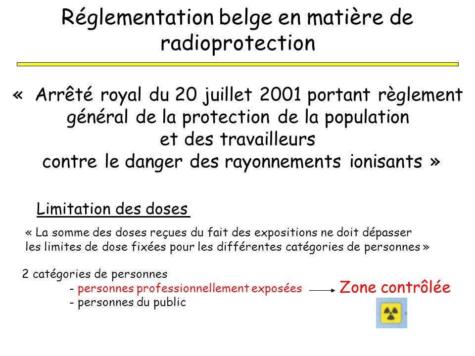Réglementation belge en matière de radioprotection