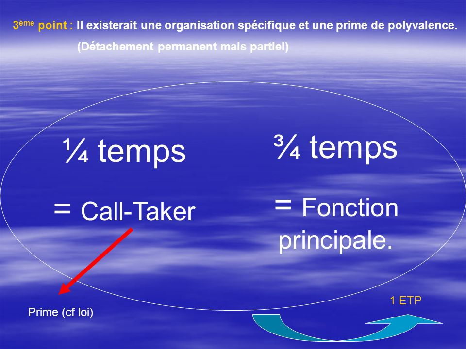 ¾ temps ¼ temps = Fonction principale. = Call-Taker