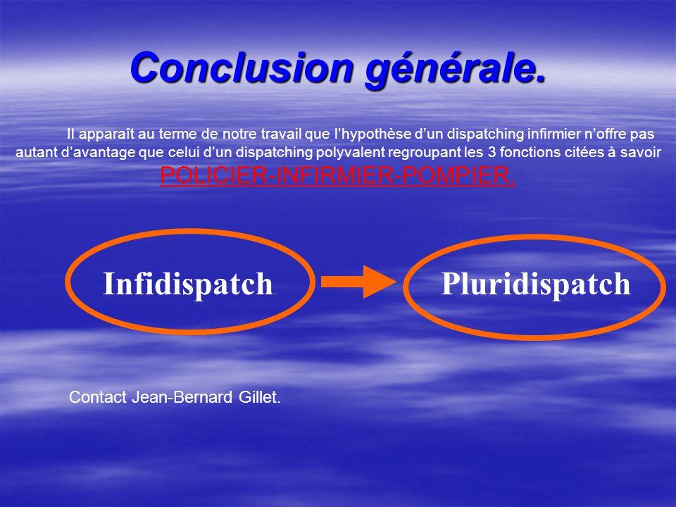 Conclusion générale. Infidispatch. Pluridispatch
