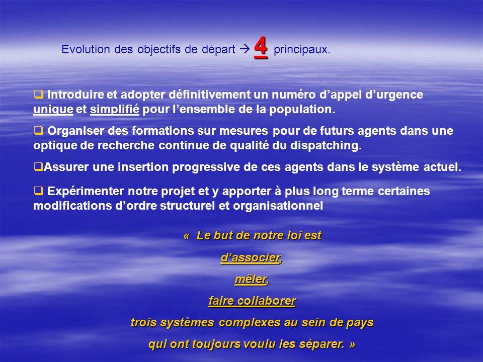 Evolution des objectifs de départ  4 principaux.