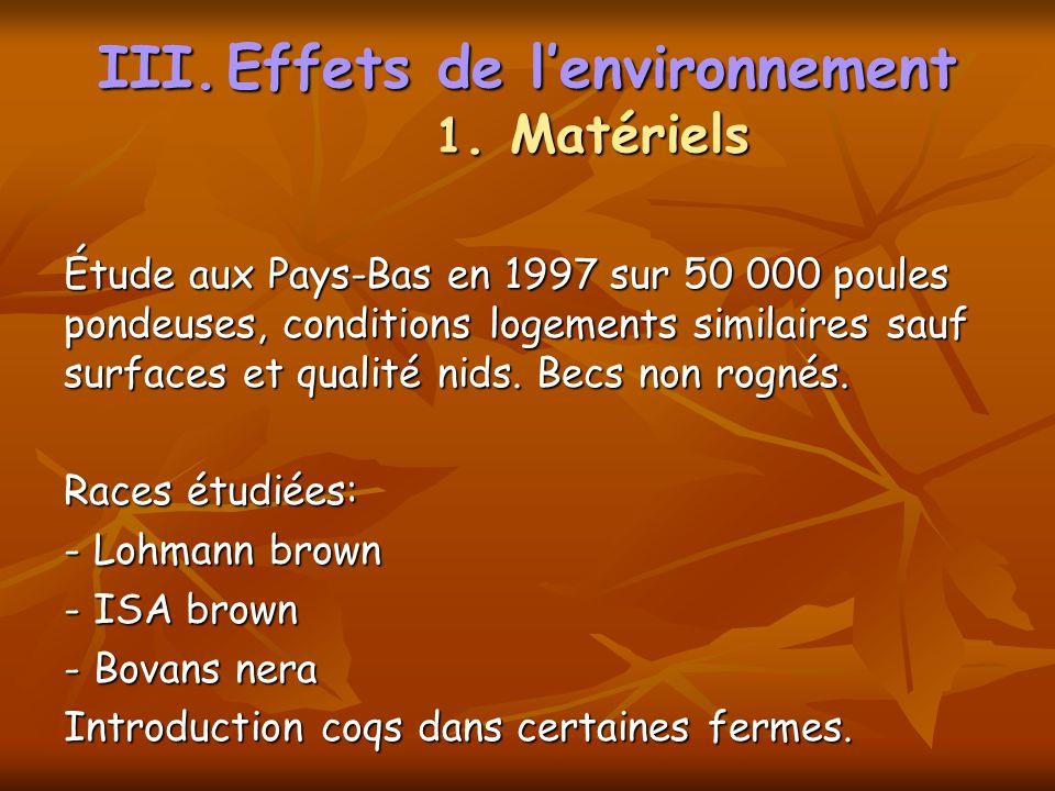 Effets de l'environnement 1. Matériels