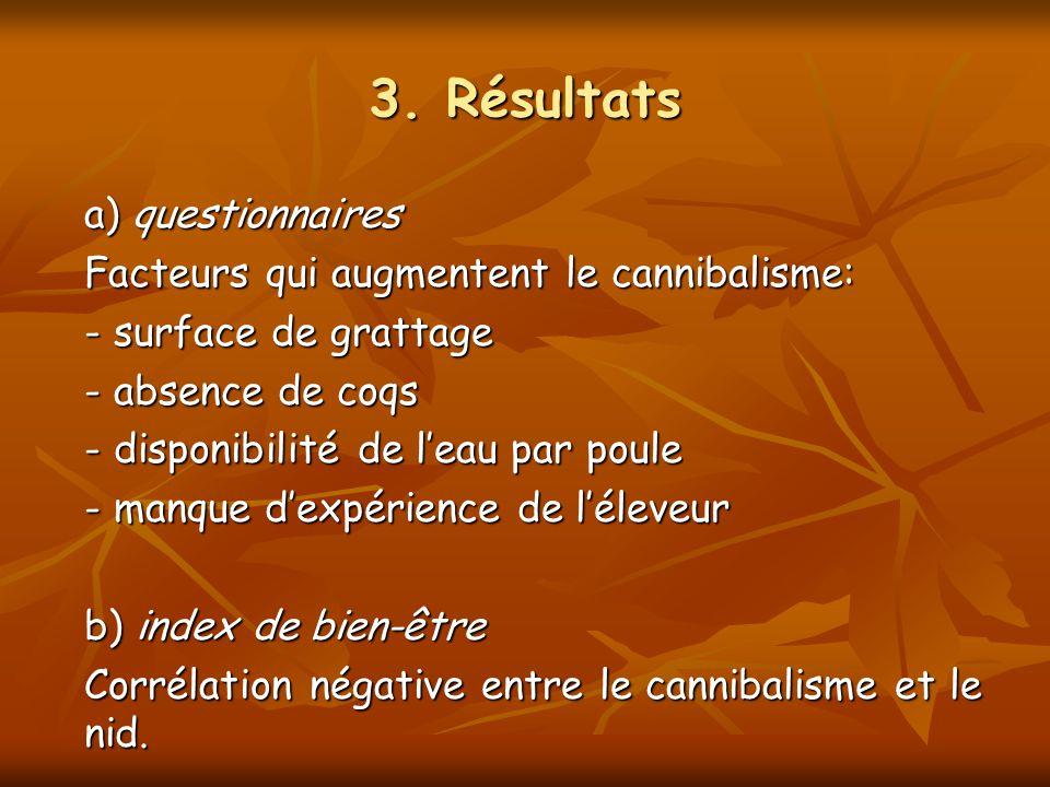 3. Résultats a) questionnaires