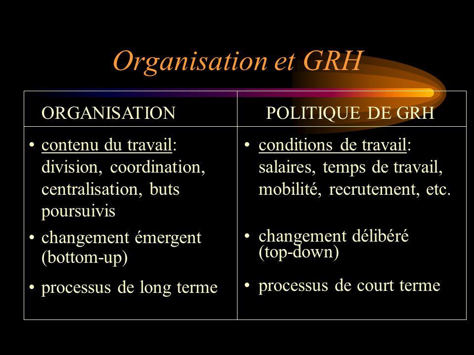 Organisation et GRH ORGANISATION. contenu du travail: division, coordination, centralisation, buts poursuivis.