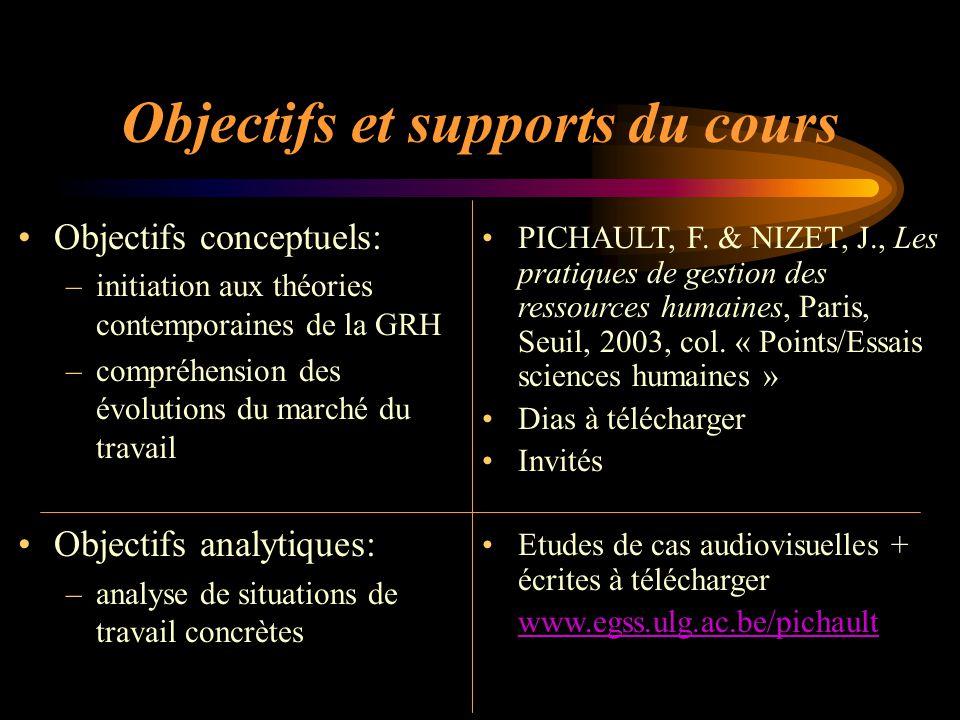 Objectifs et supports du cours