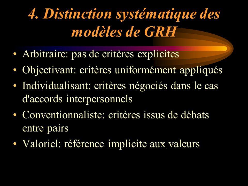 4. Distinction systématique des modèles de GRH