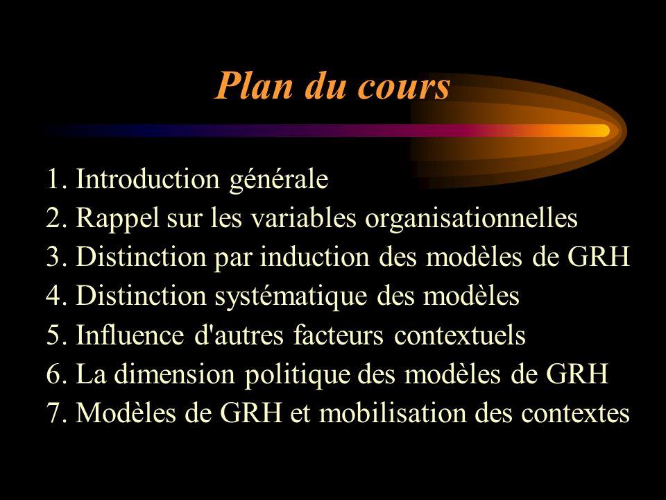 Plan du cours 1. Introduction générale