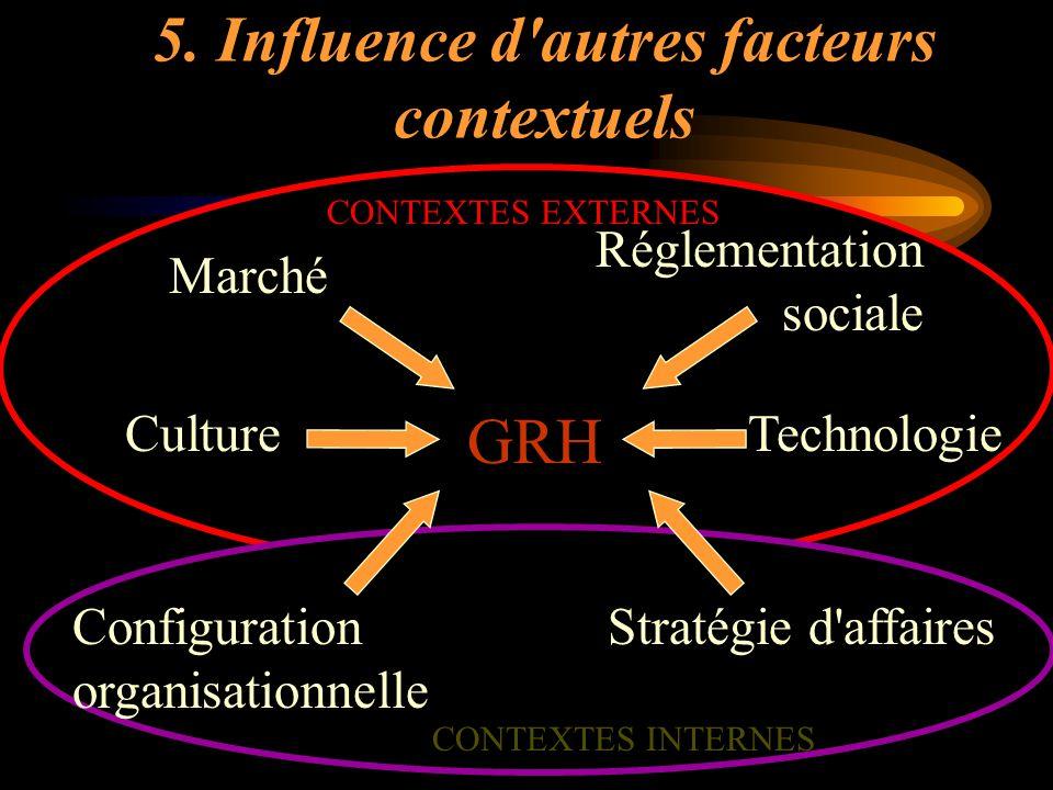 5. Influence d autres facteurs contextuels
