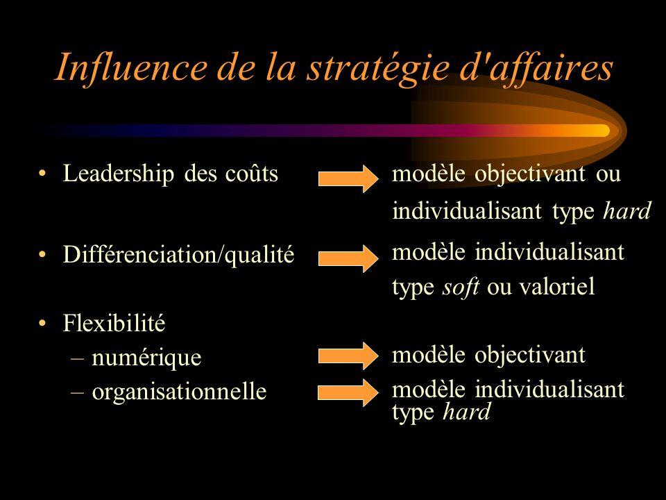 Influence de la stratégie d affaires