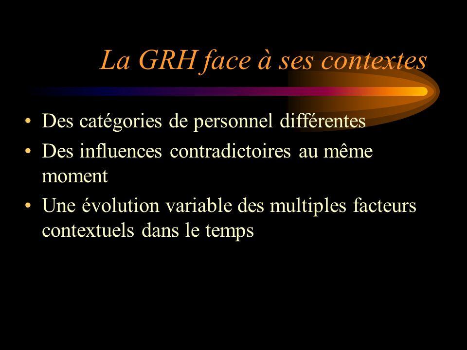 La GRH face à ses contextes