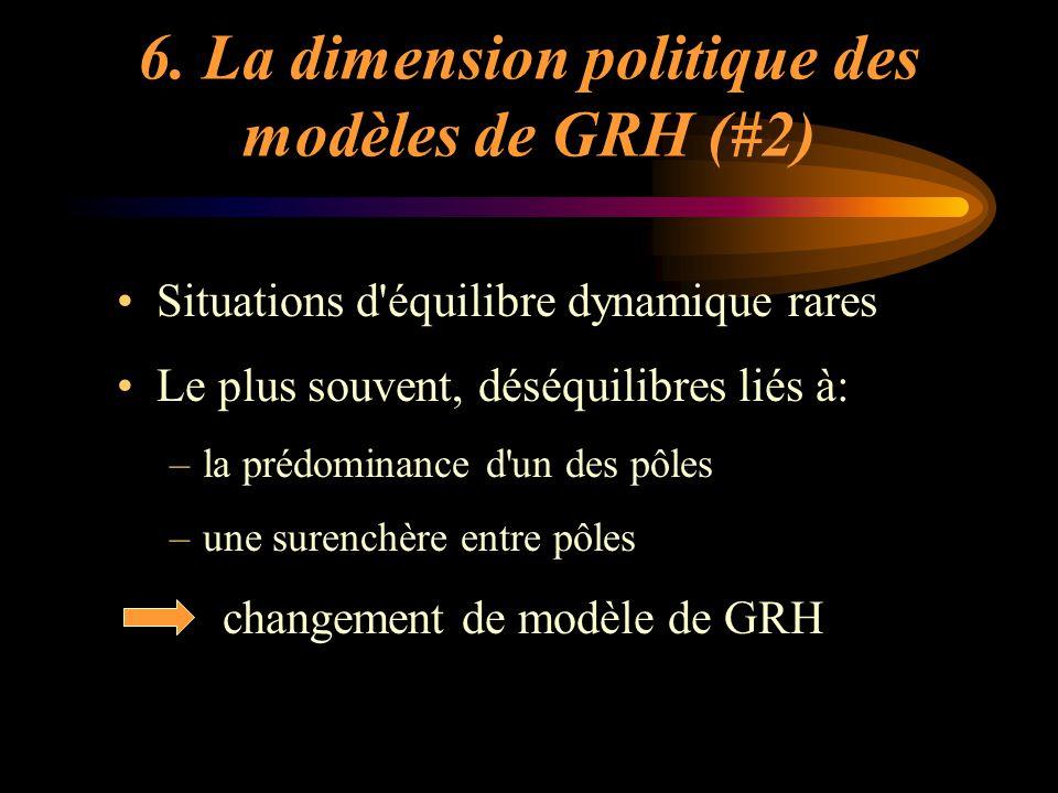 6. La dimension politique des modèles de GRH (#2)