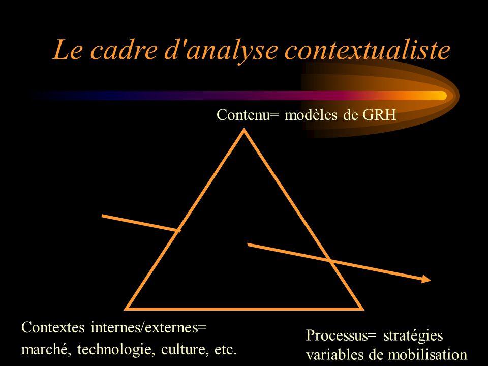 Le cadre d analyse contextualiste