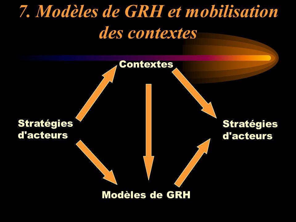 7. Modèles de GRH et mobilisation des contextes