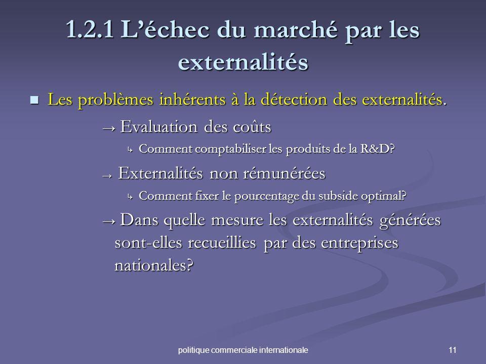 1.2.1 L'échec du marché par les externalités