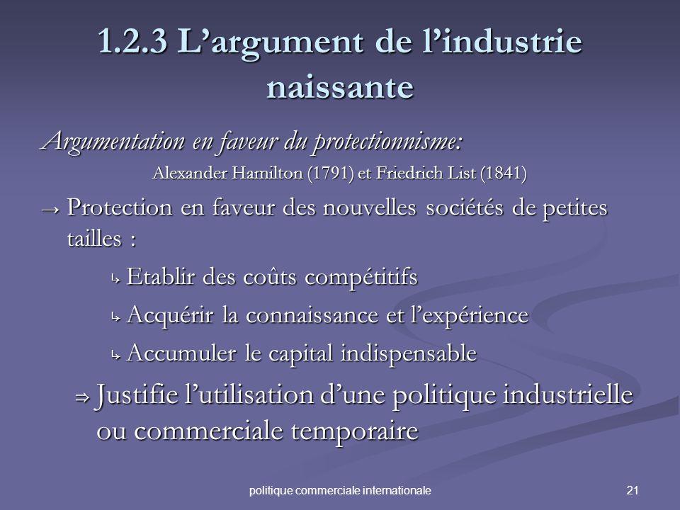 1.2.3 L'argument de l'industrie naissante