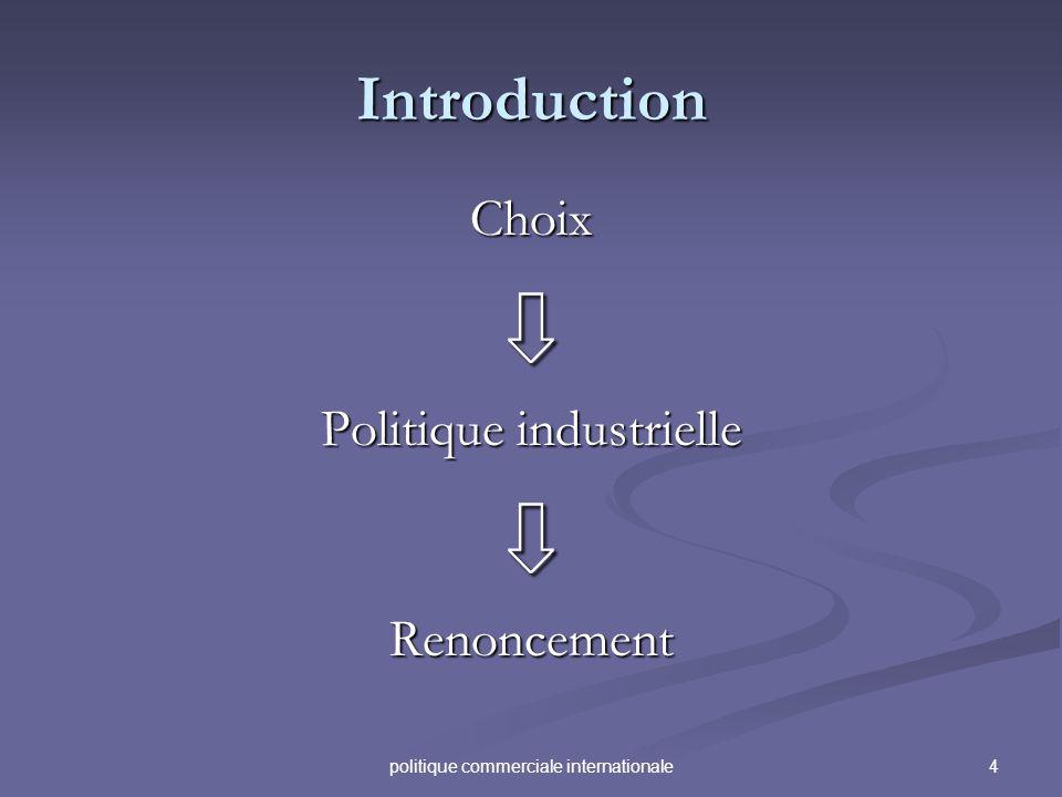 ⇩ Introduction Choix Politique industrielle Renoncement