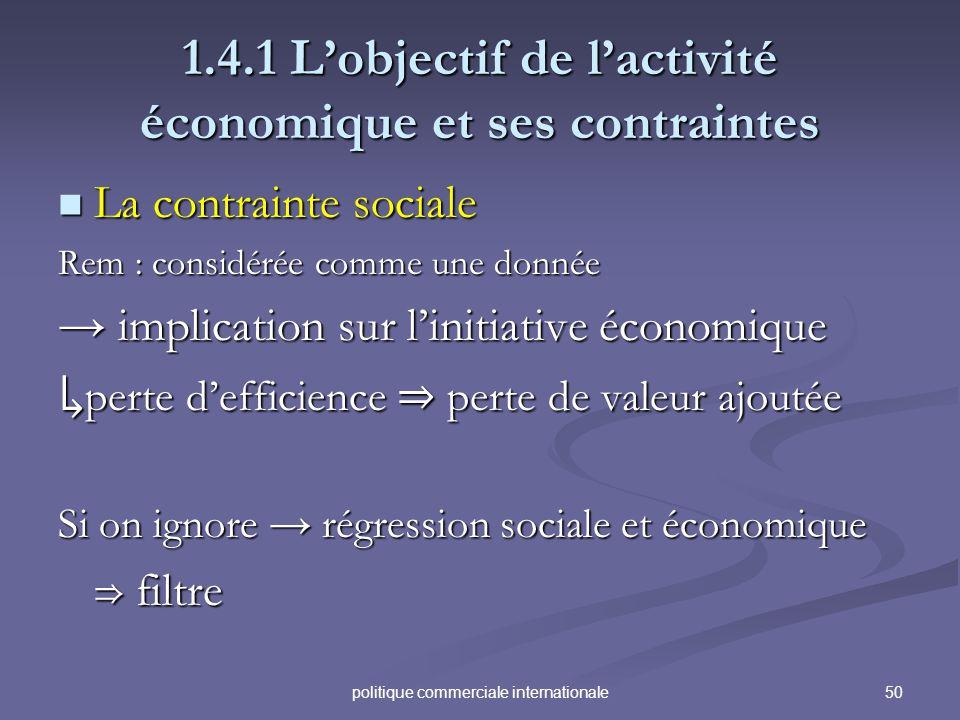 1.4.1 L'objectif de l'activité économique et ses contraintes