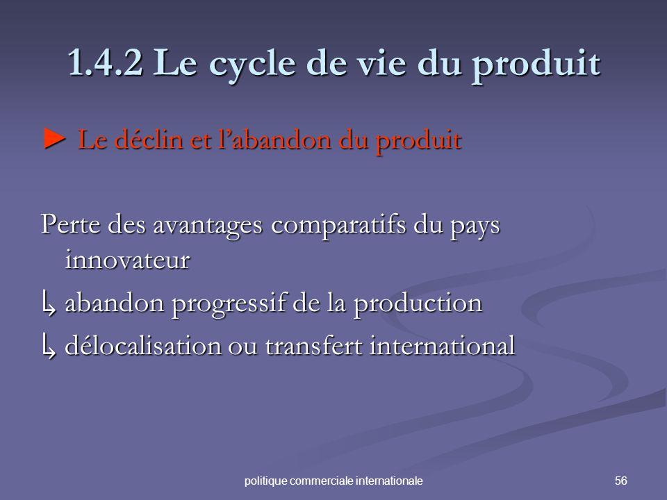 1.4.2 Le cycle de vie du produit