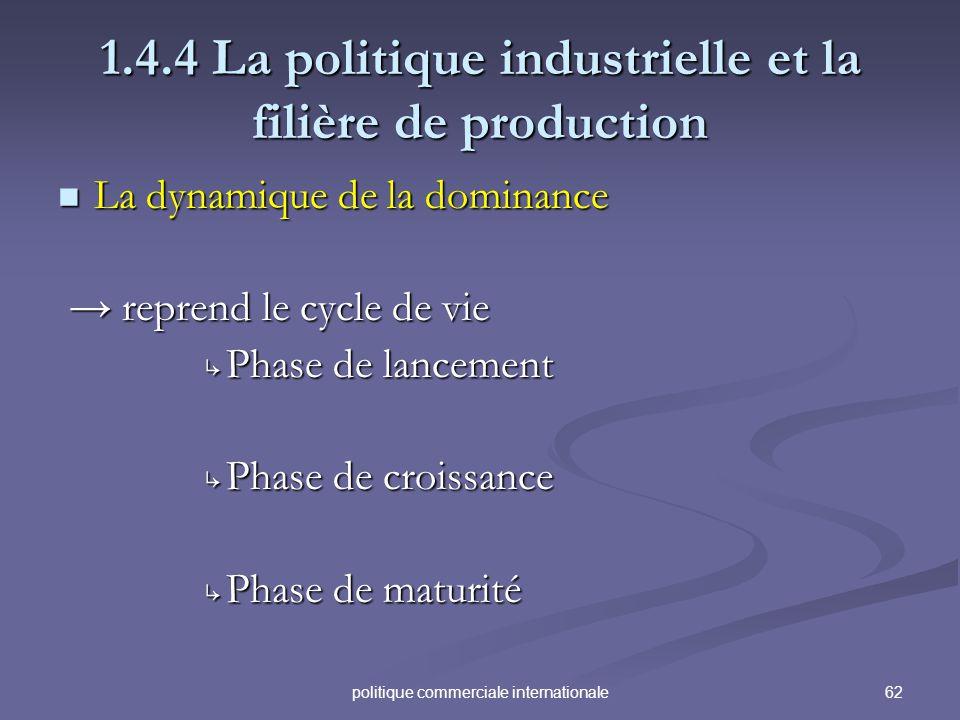 1.4.4 La politique industrielle et la filière de production