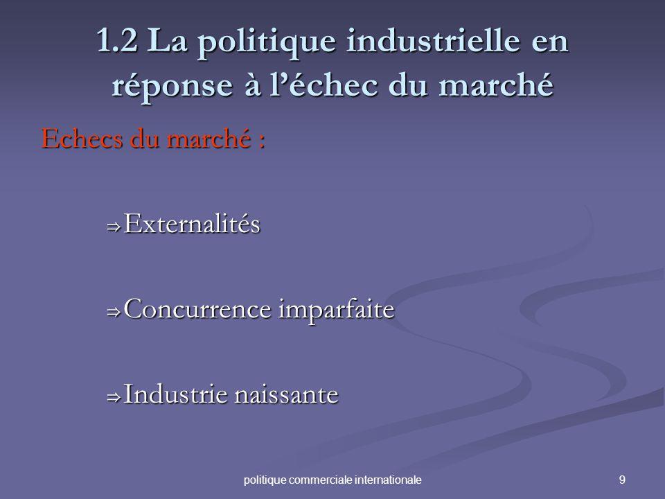 1.2 La politique industrielle en réponse à l'échec du marché