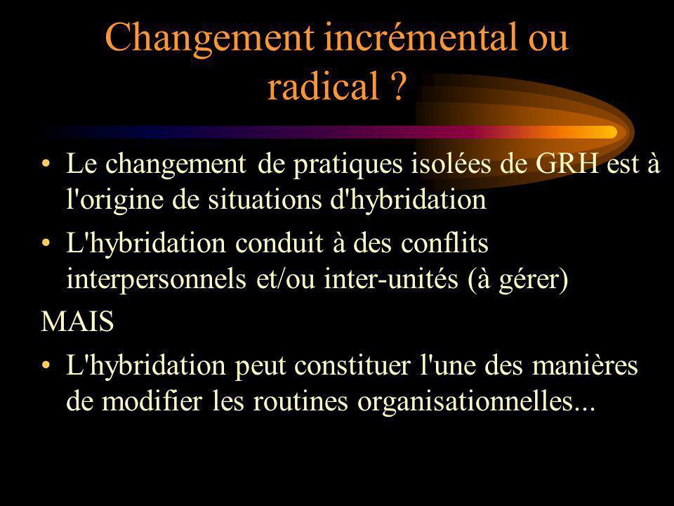 Changement incrémental ou radical