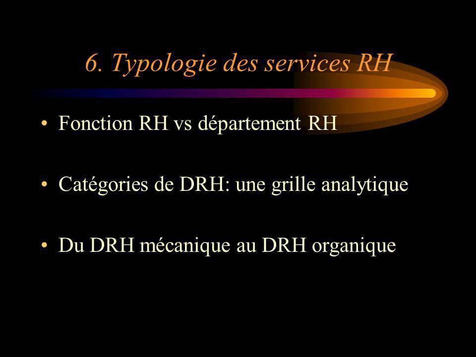 6. Typologie des services RH
