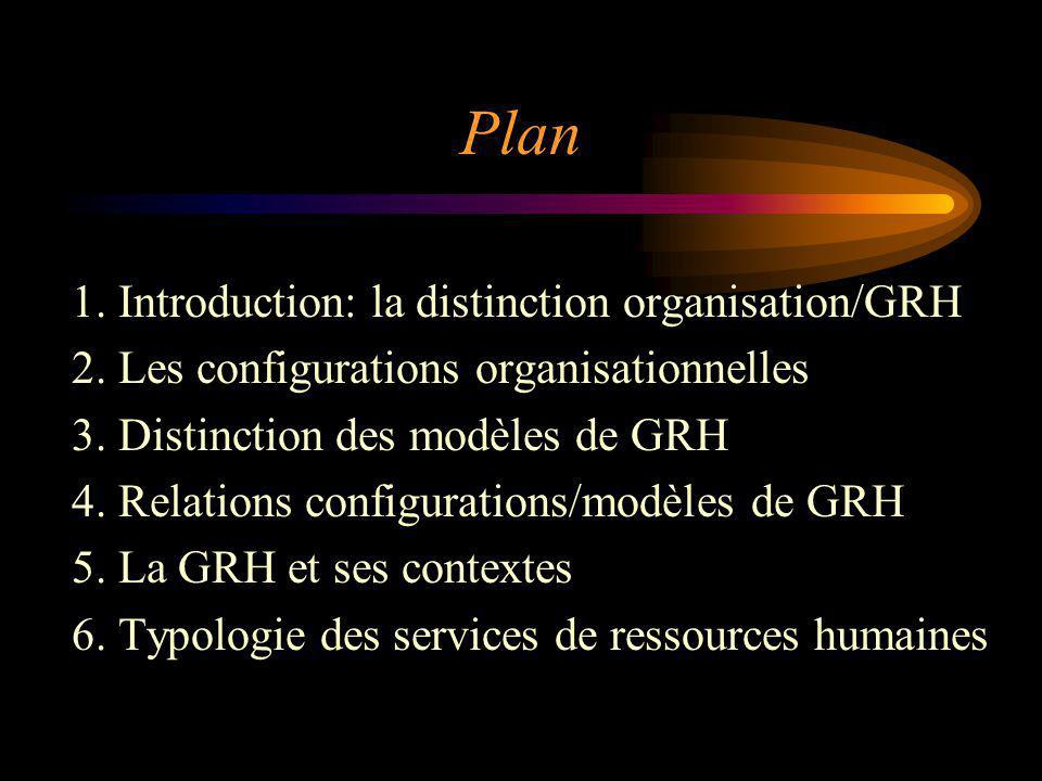 Plan 1. Introduction: la distinction organisation/GRH