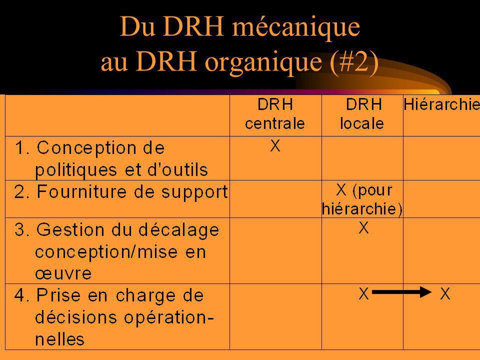 Du DRH mécanique au DRH organique (#2)