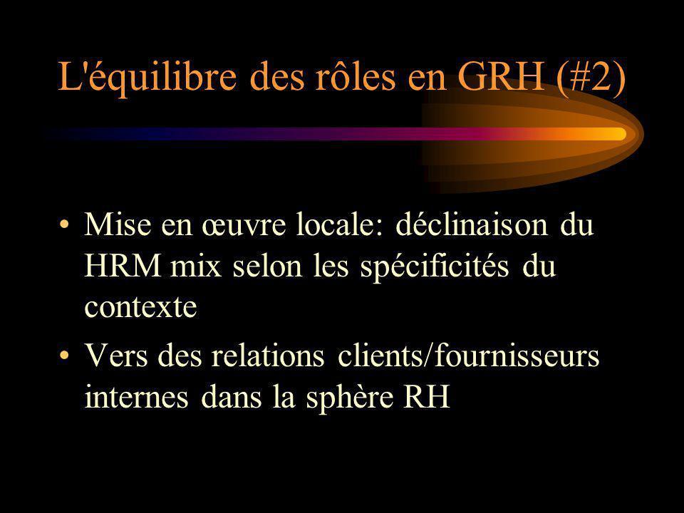 L équilibre des rôles en GRH (#2)