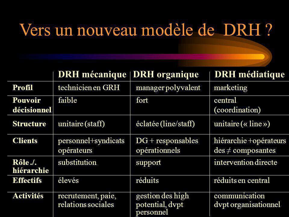 Vers un nouveau modèle de DRH
