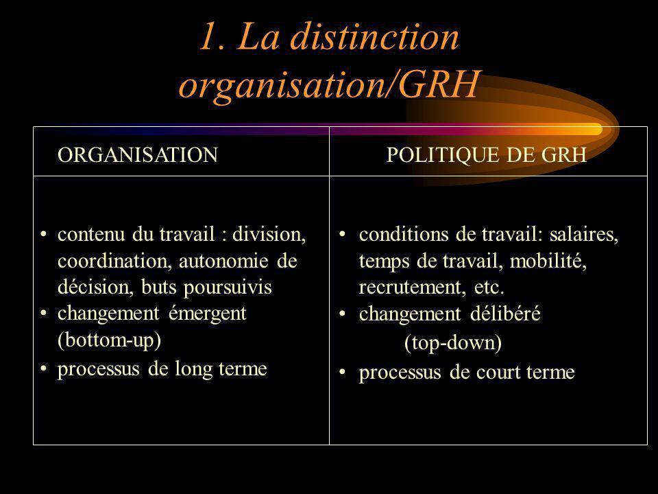 1. La distinction organisation/GRH