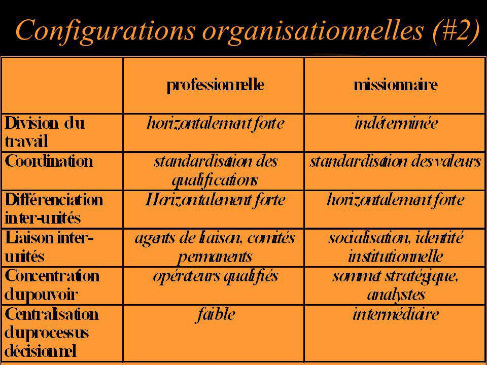 Configurations organisationnelles (#2)