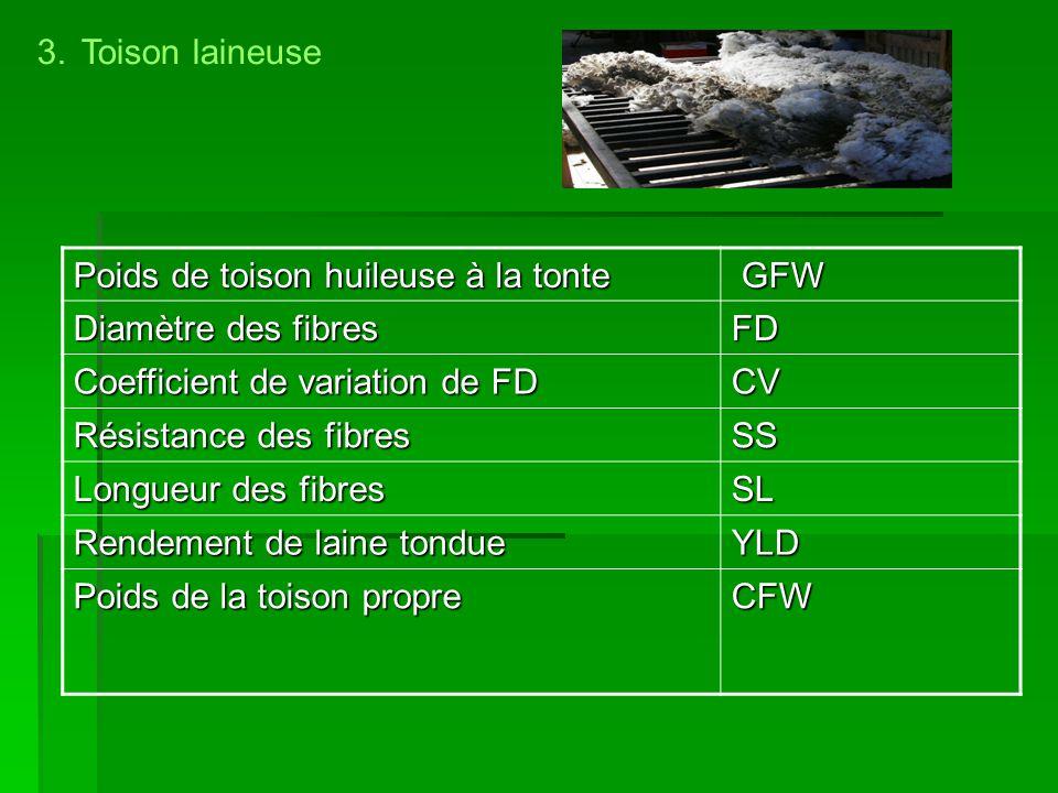 3. Toison laineuse Poids de toison huileuse à la tonte. GFW. Diamètre des fibres. FD. Coefficient de variation de FD.