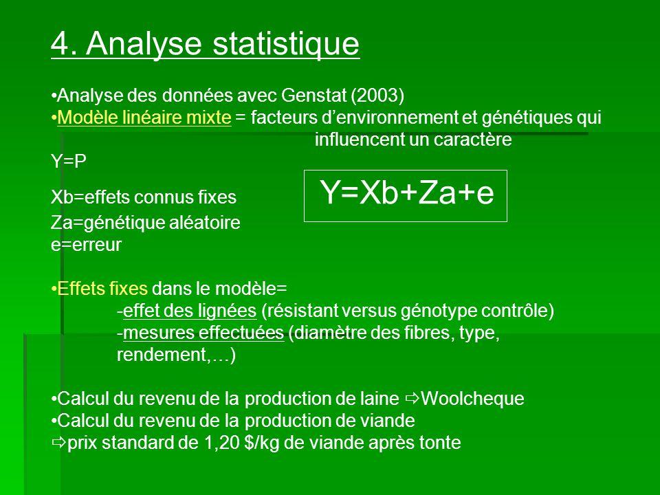 4. Analyse statistique Analyse des données avec Genstat (2003)
