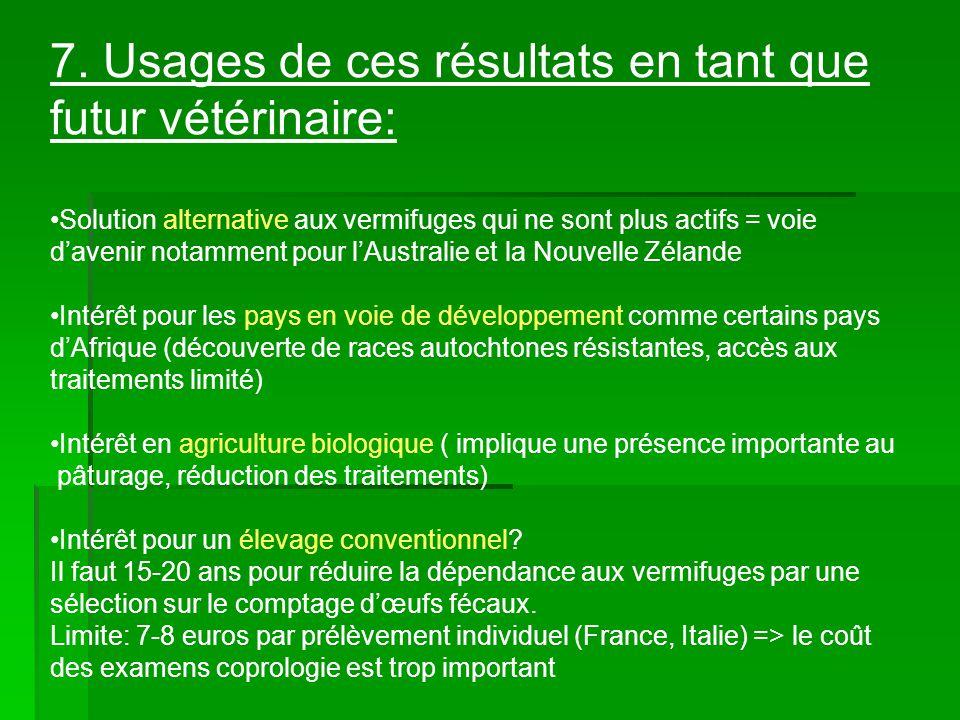 7. Usages de ces résultats en tant que futur vétérinaire: