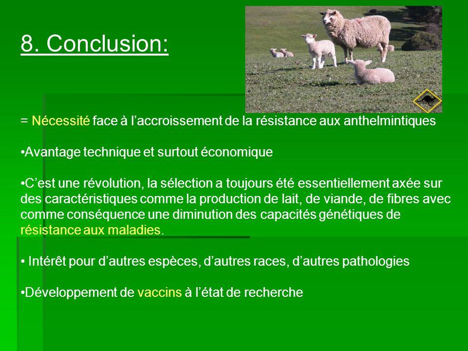 8. Conclusion: = Nécessité face à l'accroissement de la résistance aux anthelmintiques. Avantage technique et surtout économique.