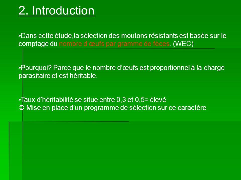 2. Introduction Dans cette étude,la sélection des moutons résistants est basée sur le comptage du nombre d'œufs par gramme de fèces. (WEC)