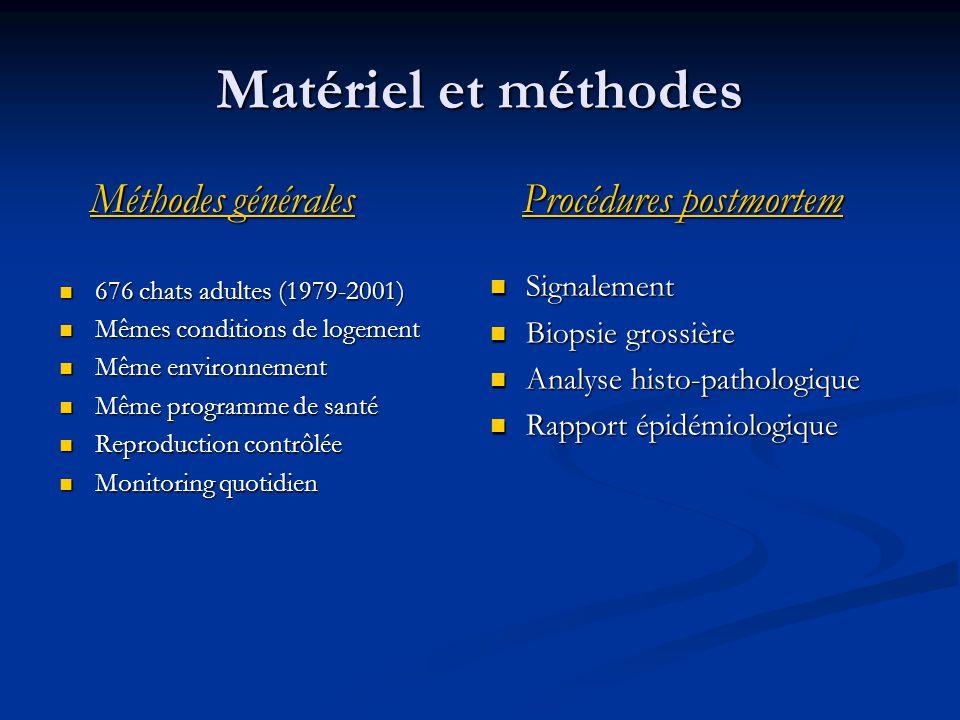 Matériel et méthodes Méthodes générales Procédures postmortem