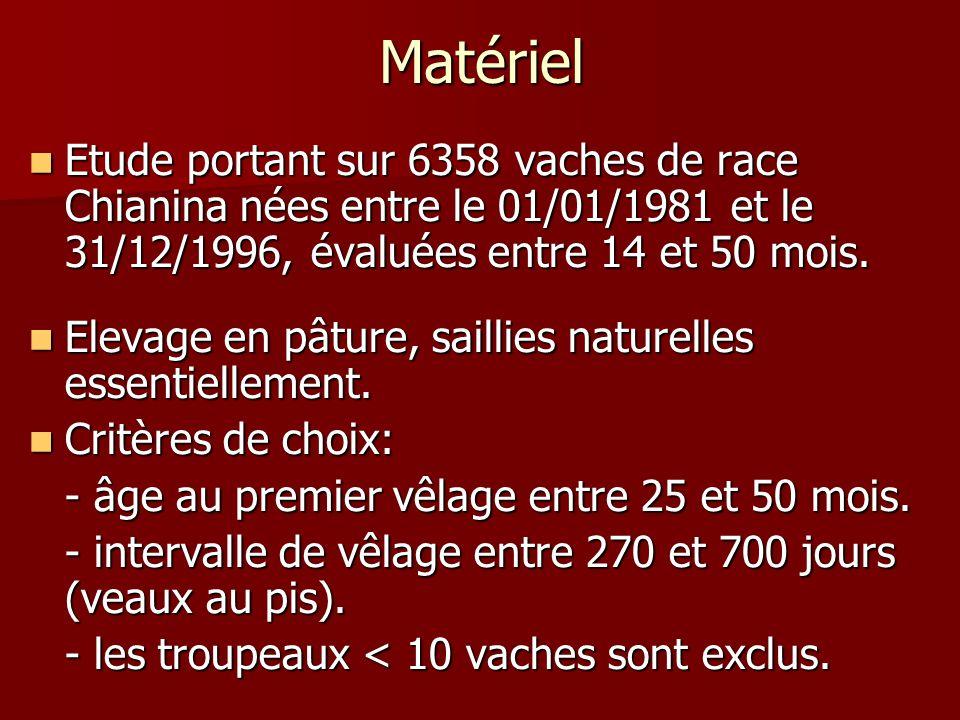 Matériel Etude portant sur 6358 vaches de race Chianina nées entre le 01/01/1981 et le 31/12/1996, évaluées entre 14 et 50 mois.