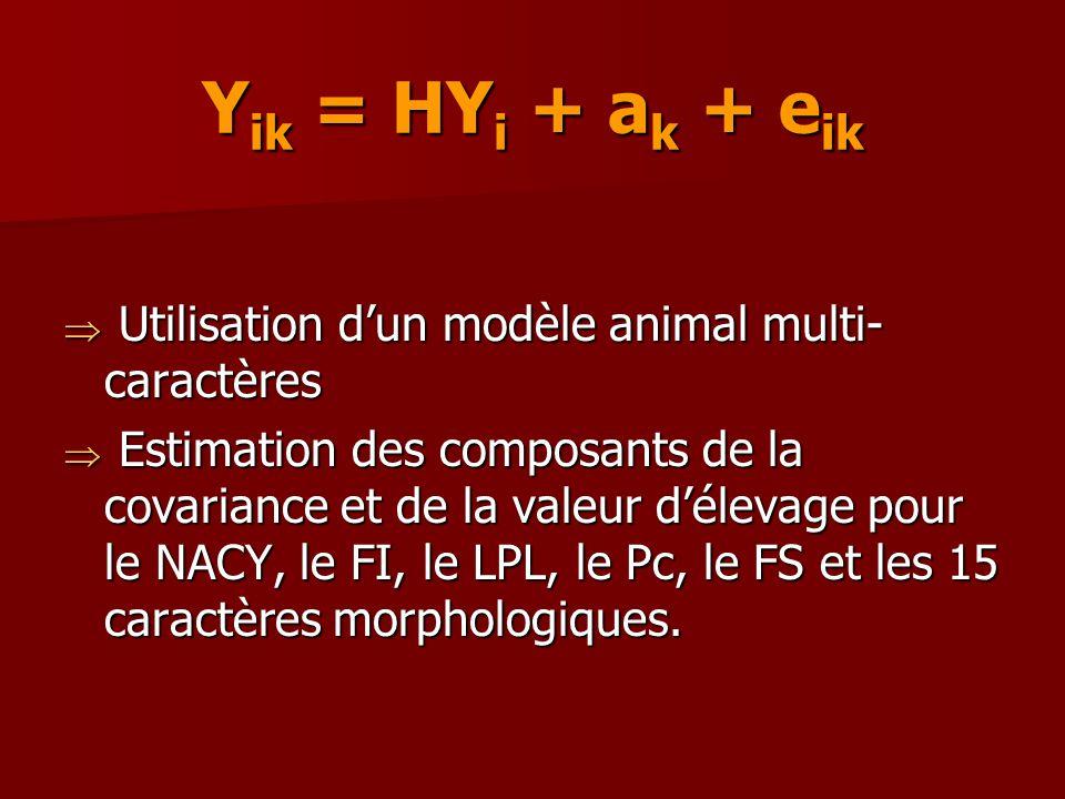 Yik = HYi + ak + eik Utilisation d'un modèle animal multi-caractères