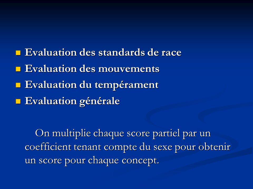Evaluation des standards de race
