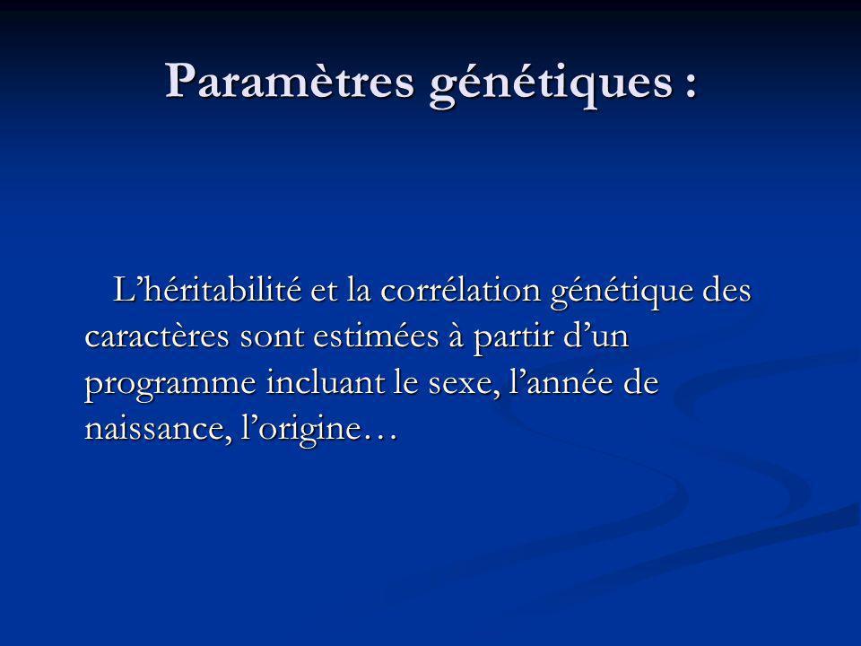 Paramètres génétiques :