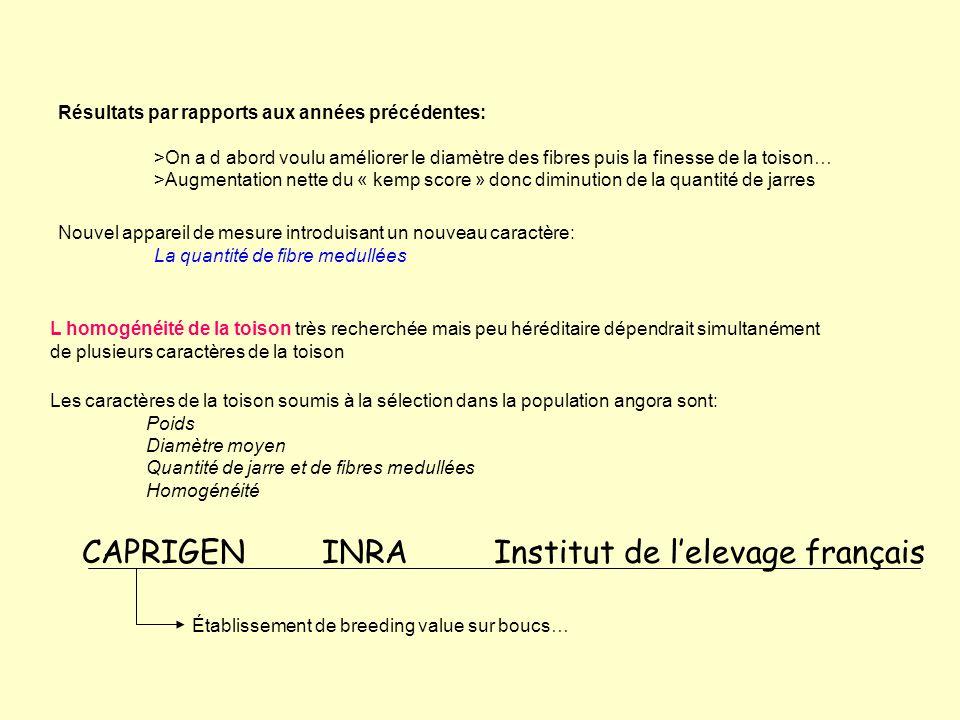CAPRIGEN INRA Institut de l'elevage français