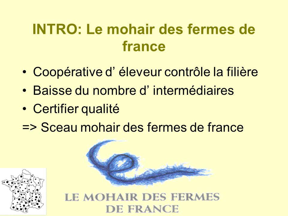 INTRO: Le mohair des fermes de france