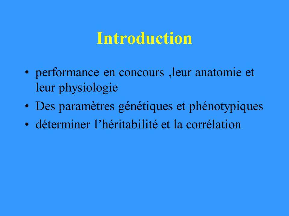 Introduction performance en concours ,leur anatomie et leur physiologie. Des paramètres génétiques et phénotypiques.