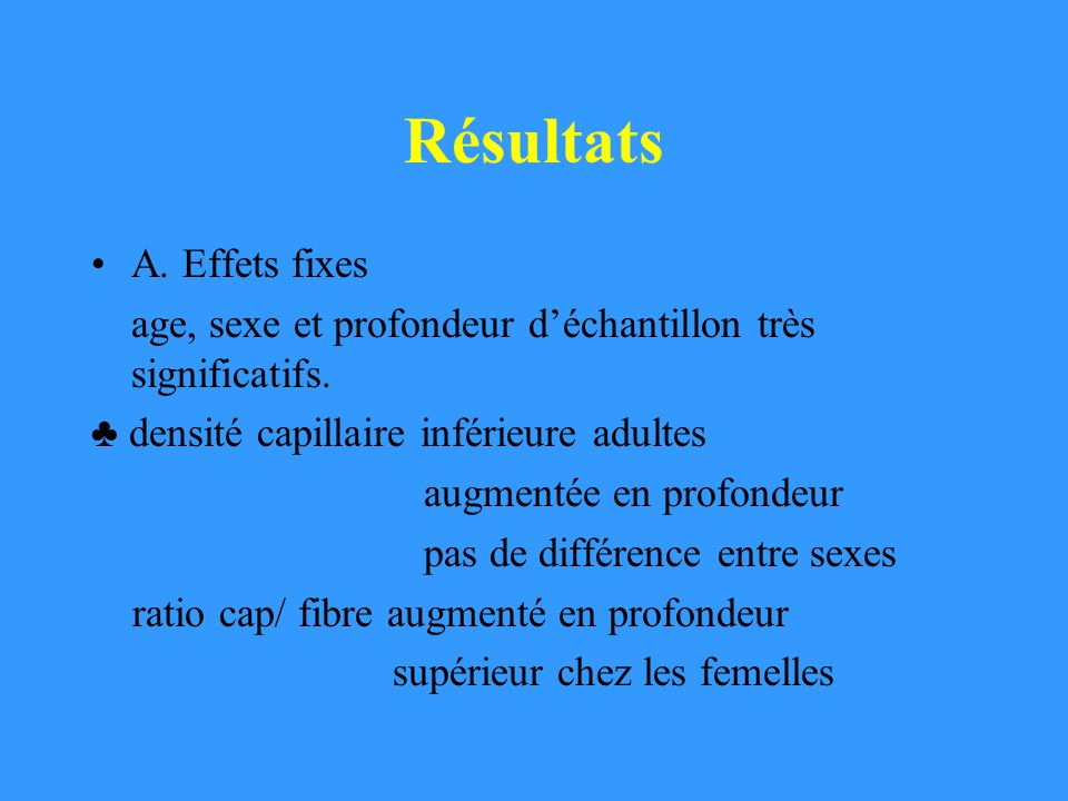 Résultats A. Effets fixes