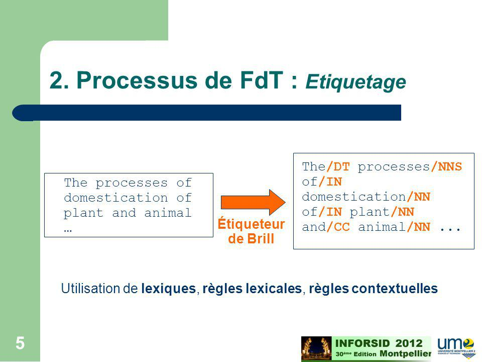 2. Processus de FdT : Etiquetage