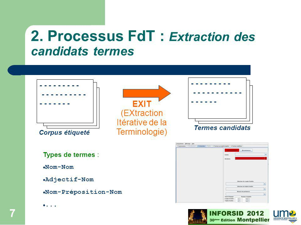 2. Processus FdT : Extraction des candidats termes