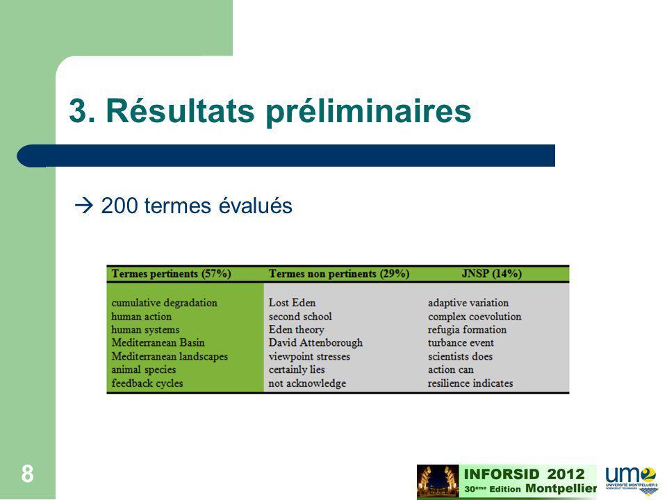 3. Résultats préliminaires