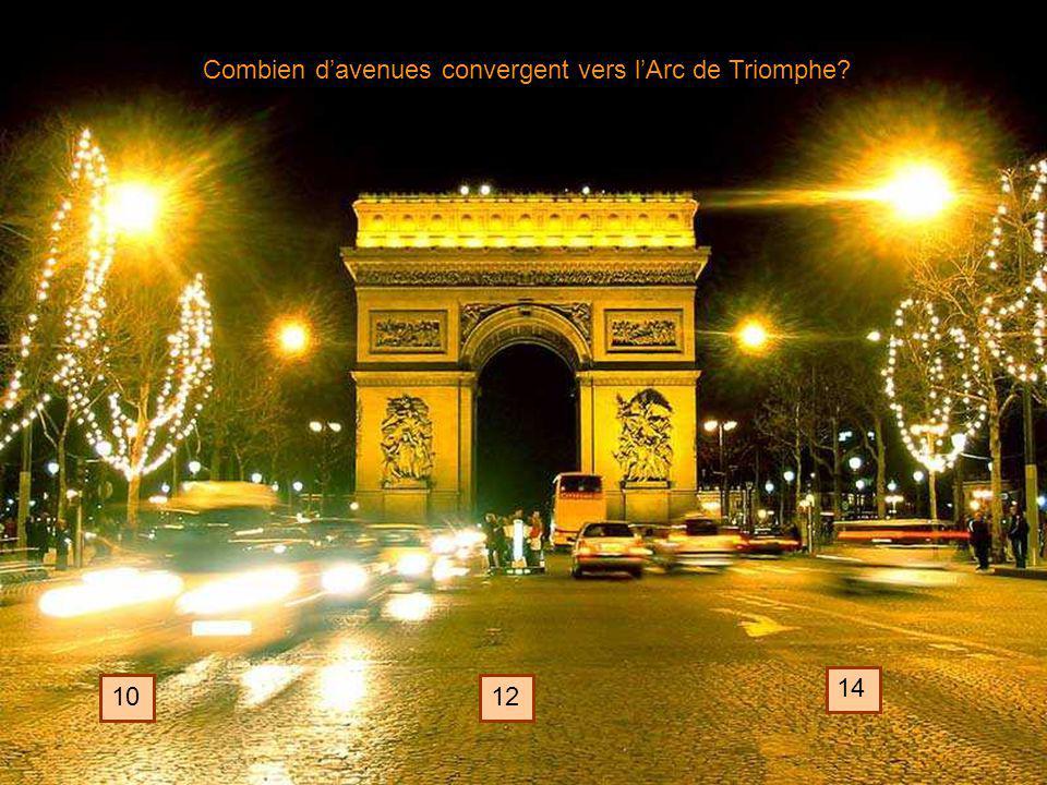 Combien d'avenues convergent vers l'Arc de Triomphe